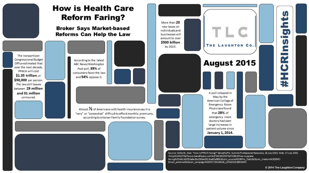 August 2015 Health Care Reform Insights 1